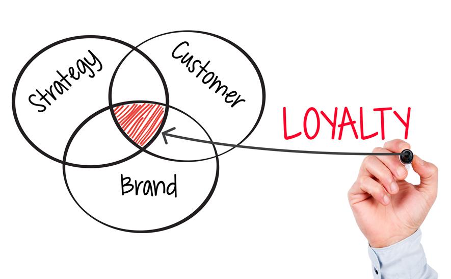 Chiến lược xây dựng thương hiệu vững mạnh