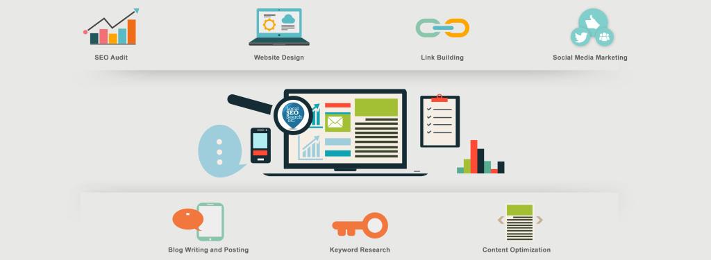 Lý do hàng đầu để chọn một thiết kế trang web tối giản